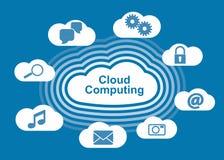 Metafora di calcolo della nuvola Immagine Stock Libera da Diritti