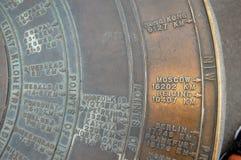 Metal туристский знак направления плиты к Москве и Пекину Стоковое фото RF