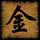 Metal Chinese Calligraphy Five Elements. Grunge Set Stock Photo
