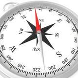 Metal compass Stock Photos