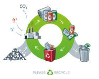 Metal recycling cycle illustration Stock Image