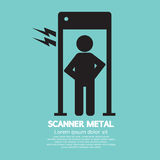 Metal Scanner Gate. Sign Vector Illustration Royalty Free Stock Photos