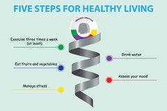 Metal spiral showing the five steps for healthy living vector co. Metal spiral showing the five steps for healthy living. Each bend of the spiral contains one vector illustration