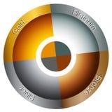 Metal Wheel Chart Stock Image