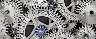 Free Metal Wheel Concept Stock Photography - 104972242