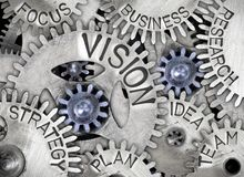 Free Metal Wheel Concept Stock Photos - 107787853