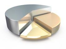Metallic pie chart. Isolated on  white background Royalty Free Stock Photo