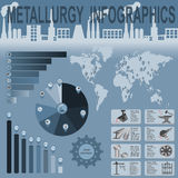 Metallurgical industry info graphics Stock Images