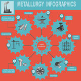 Metallurgical industry info graphics. Vector illustration Royalty Free Stock Image