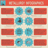 Metallurgical industry info graphics Royalty Free Stock Photo