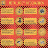 Metallurgical industry info graphics Royalty Free Stock Image