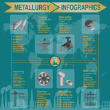 Metallurgical industry info graphics. Vector illustration Royalty Free Stock Photography