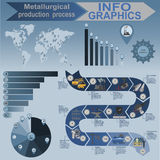 Metallurgy infographics. Metallurgical industry info graphics. Vector illustration Royalty Free Stock Photography