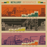 Metalurgia infographic Fotografia de Stock