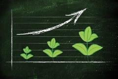 Metapher der grünen Wirtschaft, Leistungskurve mit Blattwachstum Lizenzfreie Stockfotografie