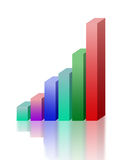 Metaphor of economical growth Stock Photography