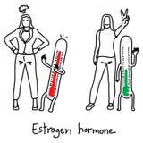 Metaphor Estrogen hormone affects the mood swings of women vecto Royalty Free Stock Photo