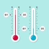 Meteorologia termometr z Celsius, Fahrenheit royalty ilustracja