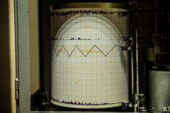 Meteorologiskt instrument som information om rekord om riktning och hastighet av vinden Meteorologisk station i Belgrade Royaltyfria Foton