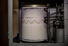 Meteorologiskt instrument som information om rekord om riktning och hastighet av vinden Meteorologisk station i Belgrade Arkivbild
