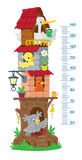 Meter wall with big fairy tree and funny birds. Meter wall or height chart with big fairy tree and funny birds, owl, chicken, hen, stork. With scale to measure royalty free illustration
