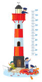 Meter wall or height chart with lighthouse Royalty Free Stock Image