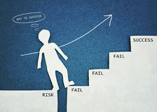 Methode zum Erfolg stockbild