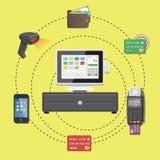 Methodenzahlung Lizenzfreies Stockfoto