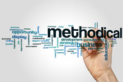 Methodical word cloud. Concept on grey background royalty free stock photos