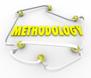 Methodology Process Procedure Steps Instructions Organized Plan. Methodology word in yellow 3d letters surrounded by arrows connecting balls in a diagram Stock Image