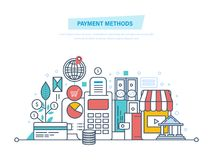 Methods and forms of payment, security of financial transactions. Concept for shopping, payment method, e-banking. Illustration thin line design of vector Royalty Free Stock Photos