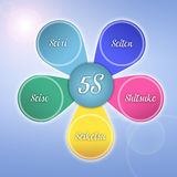 metodo 5S Immagine Stock