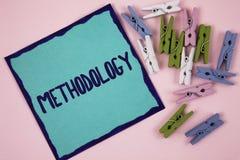 Metodología de la escritura del texto de la escritura El sistema del significado del concepto de métodos usados en un estudio o u Fotos de archivo