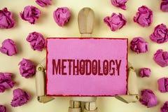 Metodología del texto de la escritura El sistema del significado del concepto de métodos usados en un estudio o una actividad cam Fotos de archivo libres de regalías