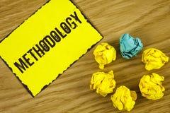Metodologia del testo della scrittura Il sistema di significato di concetto dei metodi impiegati in uno studio o in un'attività f fotografia stock