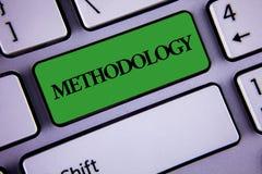 Metodologia del testo di scrittura di parola Il concetto di affari per il sistema dei metodi impiegati in uno studio o in un'atti Immagine Stock