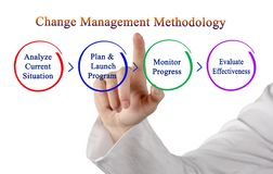 Metodologia della gestione del cambiamento immagine stock