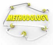 Metodologii procedury kroków Proces instrukcje Organizujący plan ilustracja wektor