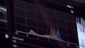 metragem 4k Monitor do espaço da cor da folha de prova do RGB durante o playback filme