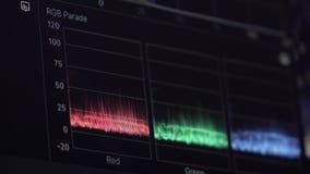metragem 4k Monitor do espaço da cor da parada do RGB durante o playback vídeos de arquivo