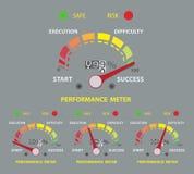 Metro concettuale di prestazione di successo Fotografia Stock