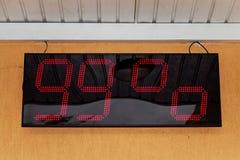 Metro de medición de la humedad Exhibición al aire libre del metro de la humedad Imagen de archivo