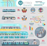 Metro Infographic with Statistics and Schemes. Metro infographic with underground lines scheme, statistical data, colorful diagram, precaution signs, subway Royalty Free Stock Photos