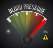 Metro livellato di misura di pressione sanguigna Fotografia Stock Libera da Diritti