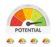 Metro potencial con diversas emociones Ejemplo del vector del indicador del indicador de medición Flecha negra en carta coloreada libre illustration