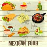 Mexicaans Voedselmenu royalty-vrije illustratie