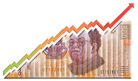 Mexican Peso Growth bill Stock Image