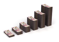 Mexican Pesos Graph Stock Images