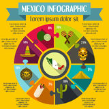 Mexico infographic elements, flat style vector illustration