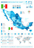 Mexico - map and flag - infographic illustration. Mexico map and flag - highly detailed  illustration Royalty Free Stock Photos